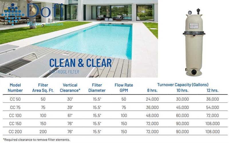 thông số kỹ thuật bình lọc vải hồ bơi Pentair CC100