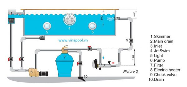 VianPool ma45-19-5-eng-1-1024x480-3
