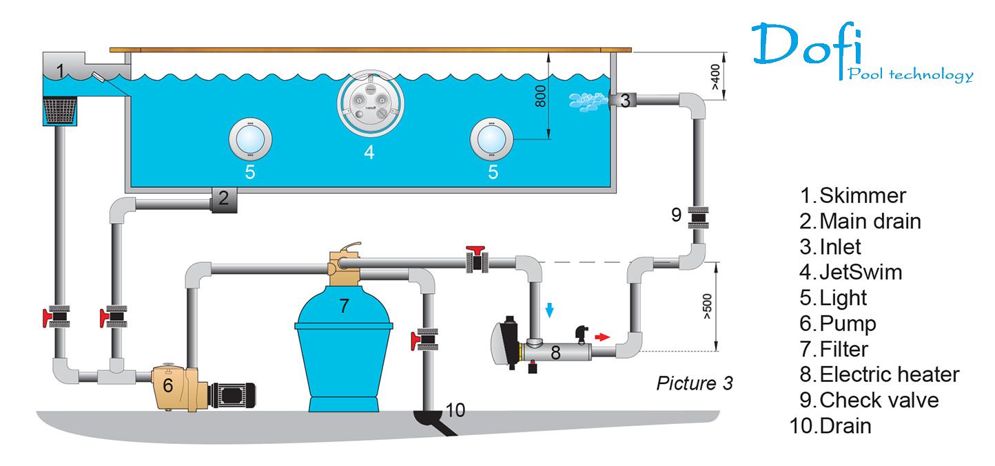 VianPool (Tiếng Việt) Sơ đồ công nghệ hệ thống lọc hồ bơi