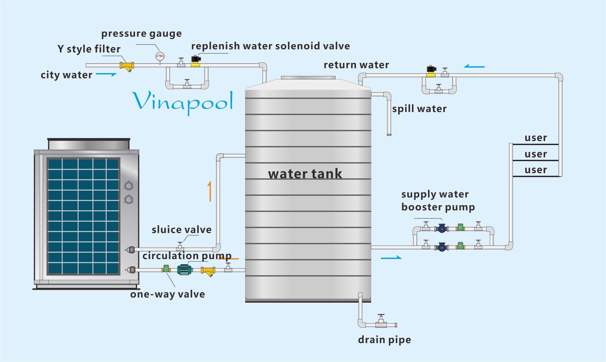 VianPool heat-pump-installation-2