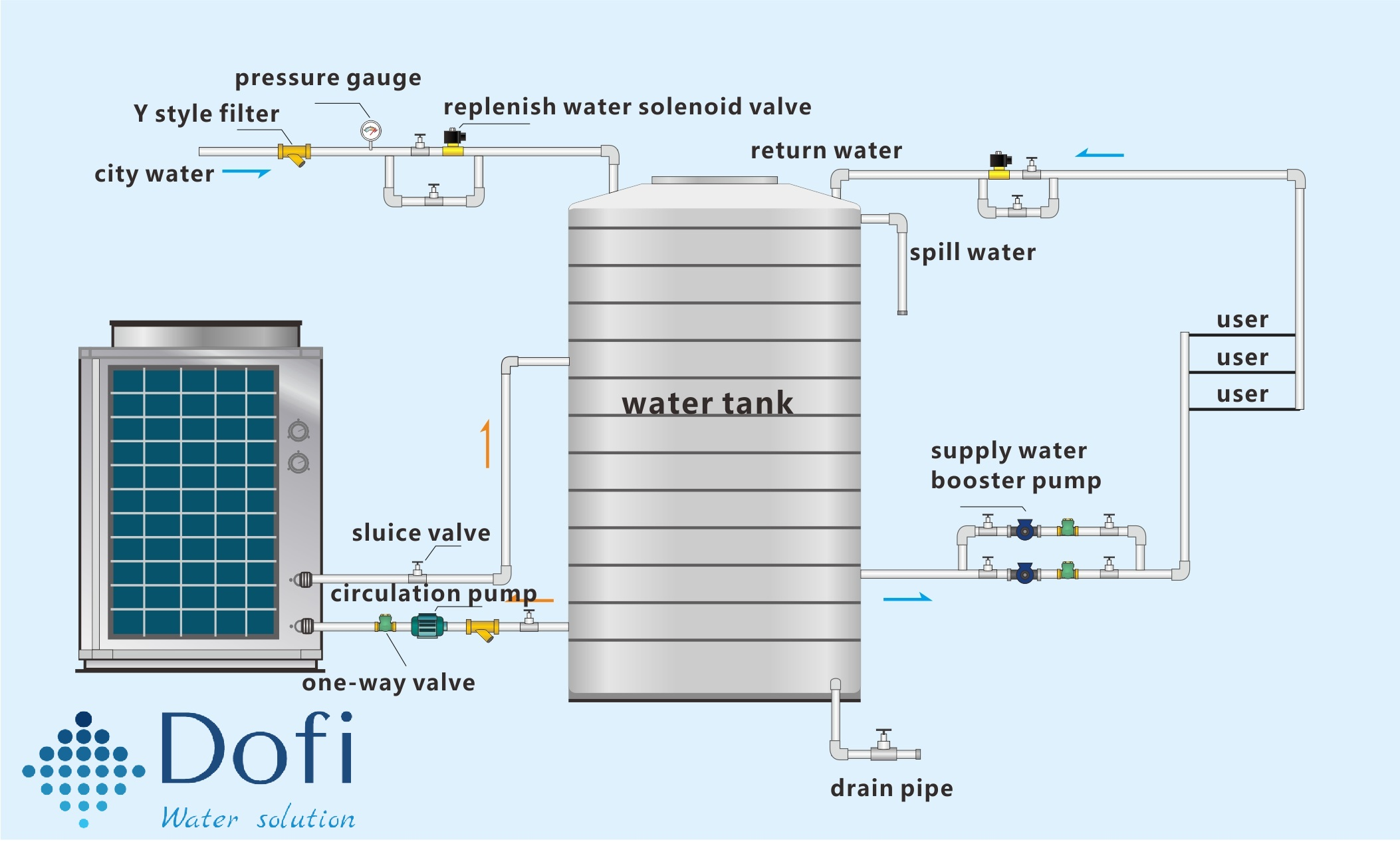 VianPool heat-pump-installation-2-2