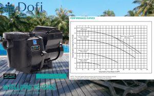 máy bơm bể bơi Pentair IntelliPro