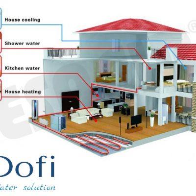 VianPool (Tiếng Việt) Lắp đặt hệ thống nước nóng Nhà ở Gia Đình, Biệt Thự